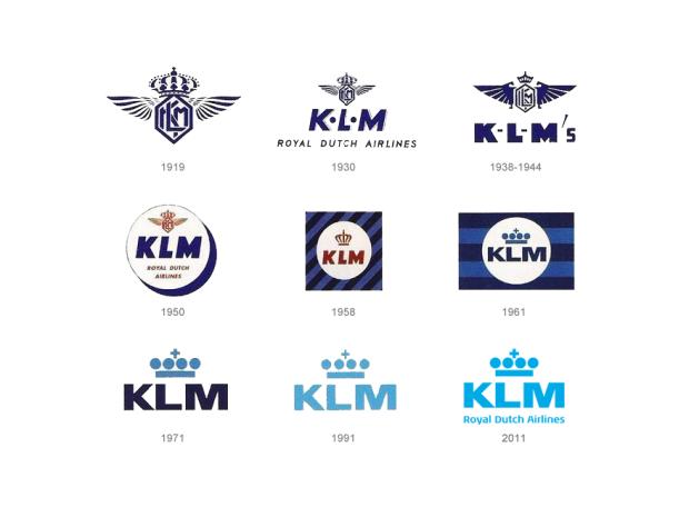 klm-logo-evolution