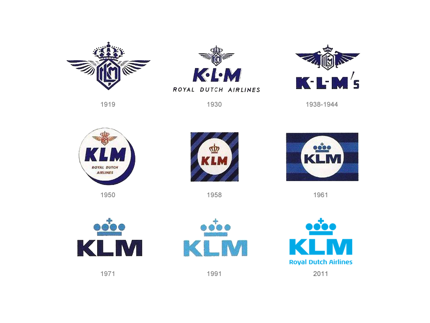 klm-logo-evolution